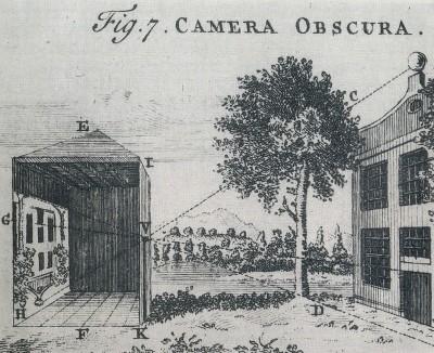 camera orscura (Custom)