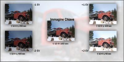9 - Esposizione EV